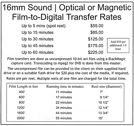 16mm rates